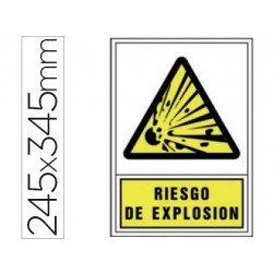 Señal Syssa riesgo explosion