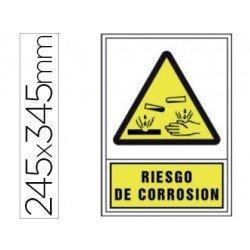Señal Syssa riesgo corrosion